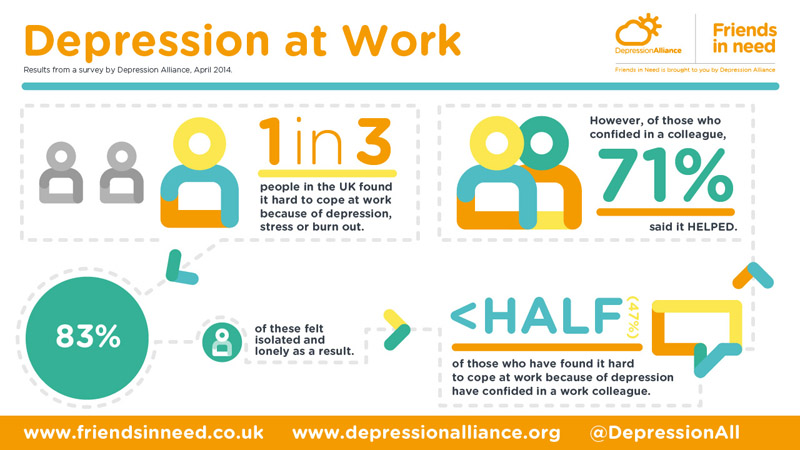 depression-at-work-infographic