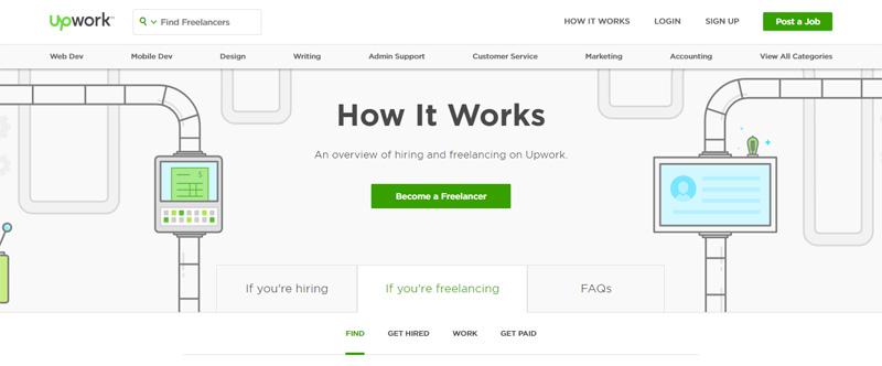 upwork-freelancing